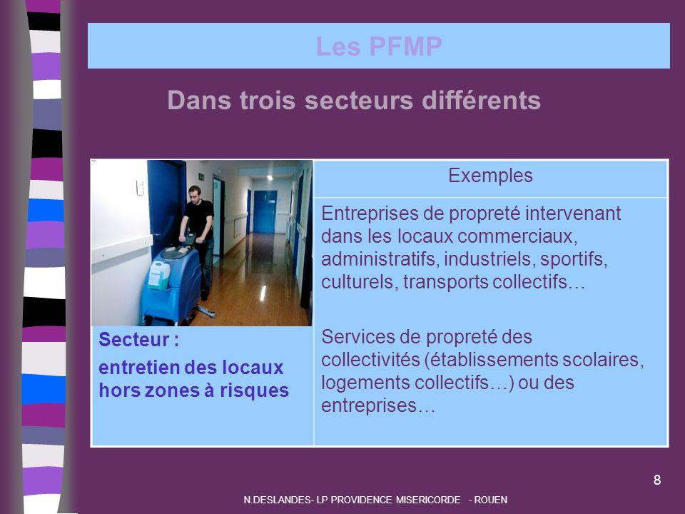 Les PFMP Secteur : entretien des locaux hors zones à risques Exemples Entreprises de propreté intervenant dans les locaux commerciaux, administratifs,