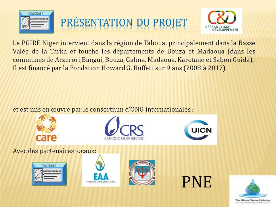 Le PGIRE Niger intervient dans la région de Tahoua, principalement dans la Basse Valée de la Tarka et touche les départements de Bouza et Madaoua (dan