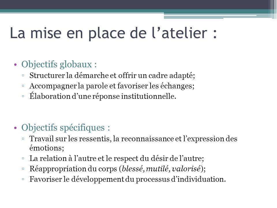 Objectifs globaux : ▫Structurer la démarche et offrir un cadre adapté; ▫Accompagner la parole et favoriser les échanges; ▫Élaboration d'une réponse in