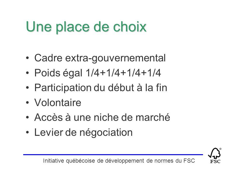 Initiative québécoise de développement de normes du FSC Une place de choix Cadre extra-gouvernemental Poids égal 1/4+1/4+1/4+1/4 Participation du débu