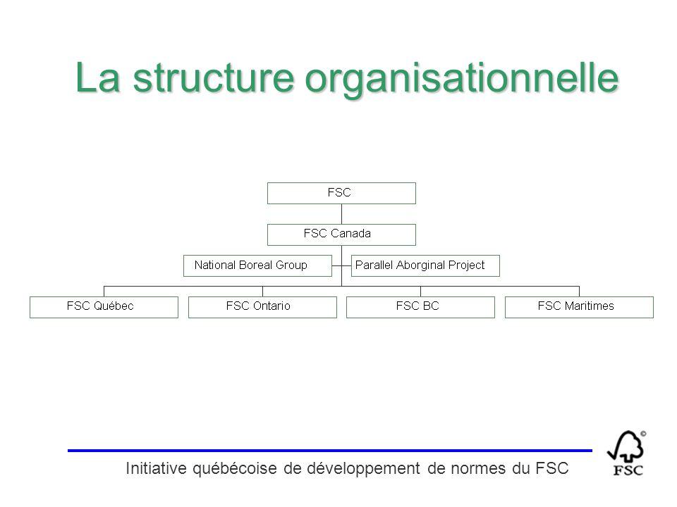 Initiative québécoise de développement de normes du FSC La structure organisationnelle