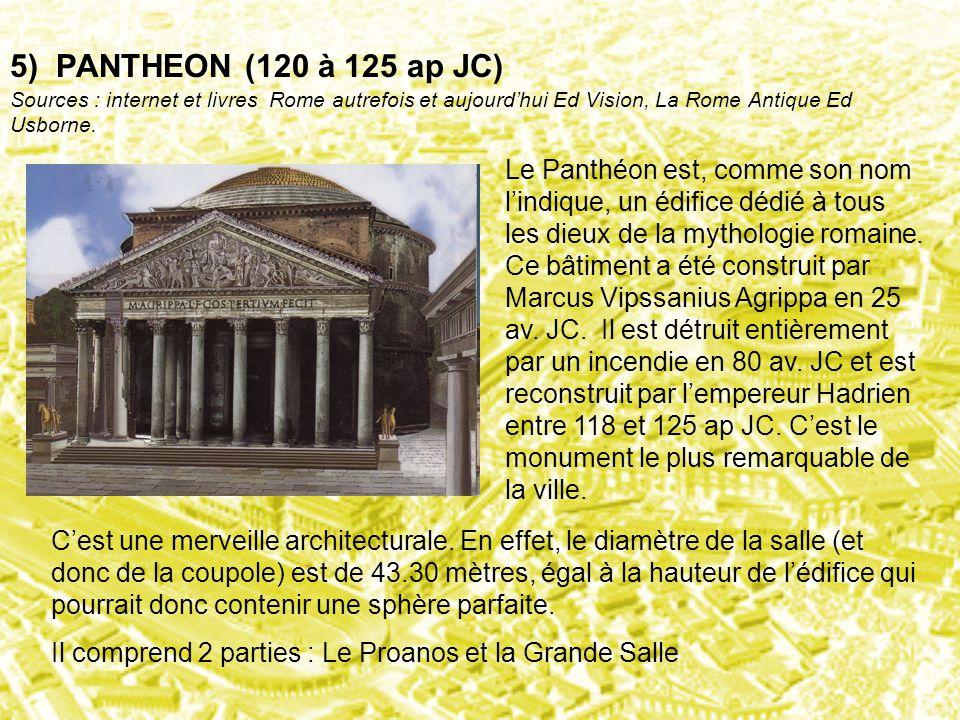 5) PANTHEON (120 à 125 ap JC) Sources : internet et livres Rome autrefois et aujourd'hui Ed Vision, La Rome Antique Ed Usborne. Le Panthéon est, comme