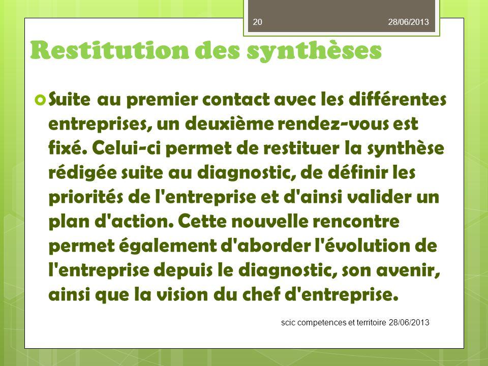 Restitution des synthèses  Suite au premier contact avec les différentes entreprises, un deuxième rendez-vous est fixé.