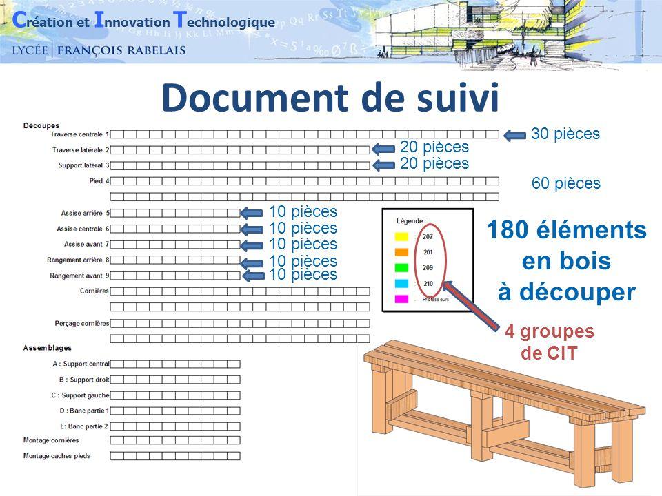 C réation et I nnovation T echnologique 10 Document de suivi 30 pièces 60 pièces 20 pièces 10 pièces 180 éléments en bois à découper 4 groupes de CIT