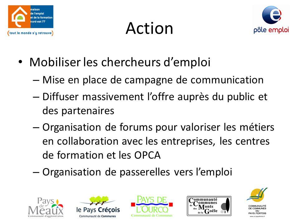 Action Mobiliser les chercheurs d'emploi – Mise en place de campagne de communication – Diffuser massivement l'offre auprès du public et des partenaires – Organisation de forums pour valoriser les métiers en collaboration avec les entreprises, les centres de formation et les OPCA – Organisation de passerelles vers l'emploi