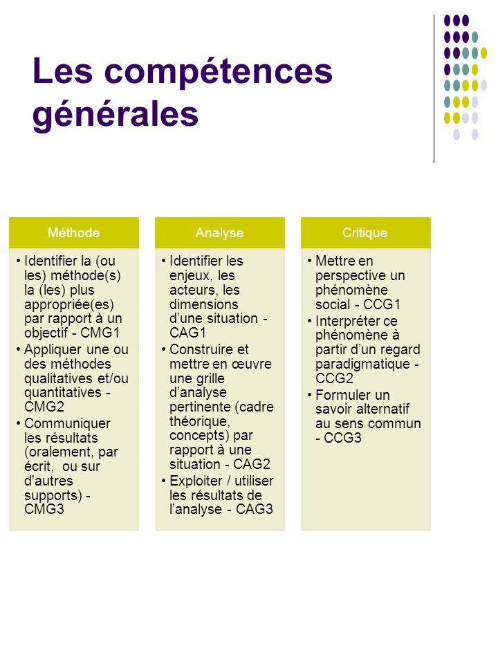 Les compétences générales Méthode Identifier la (ou les) méthode(s) la (les) plus appropriée(es) par rapport à un objectif - CMG1 Appliquer une ou des