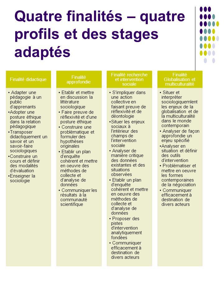 Quatre finalités – quatre profils et des stages adaptés Finalité didactique Adapter une pédagogie à un public d'apprenants Adopter une posture éthique