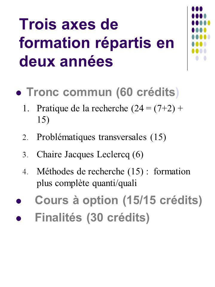 Trois axes de formation répartis en deux années Tronc commun (60 crédits) 1. Pratique de la recherche (24 = (7+2) + 15) 2. Problématiques transversale