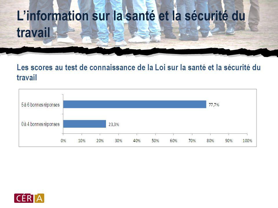 L'information sur la santé et la sécurité du travail Les scores au test de connaissance de la Loi sur la santé et la sécurité du travail