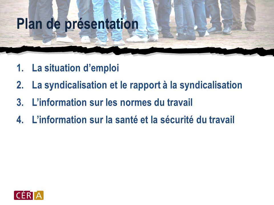 Plan de présentation 1.La situation d'emploi 2.La syndicalisation et le rapport à la syndicalisation 3.L'information sur les normes du travail 4.L'information sur la santé et la sécurité du travail