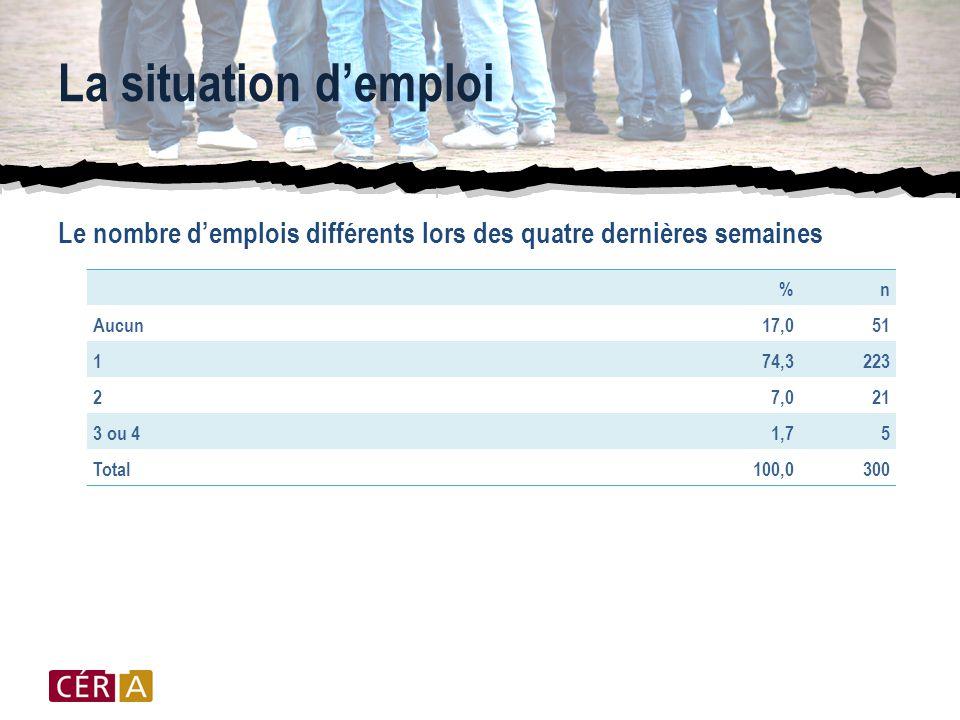La situation d'emploi Le nombre d'emplois différents lors des quatre dernières semaines %n Aucun17,051 174,3223 27,021 3 ou 41,75 Total100,0300