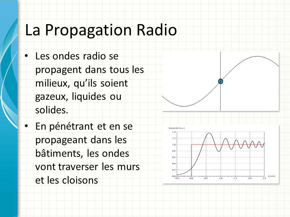 La Propagation Radio Les ondes radio se propagent dans tous les milieux, qu'ils soient gazeux, liquides ou solides. En pénétrant et en se propageant d