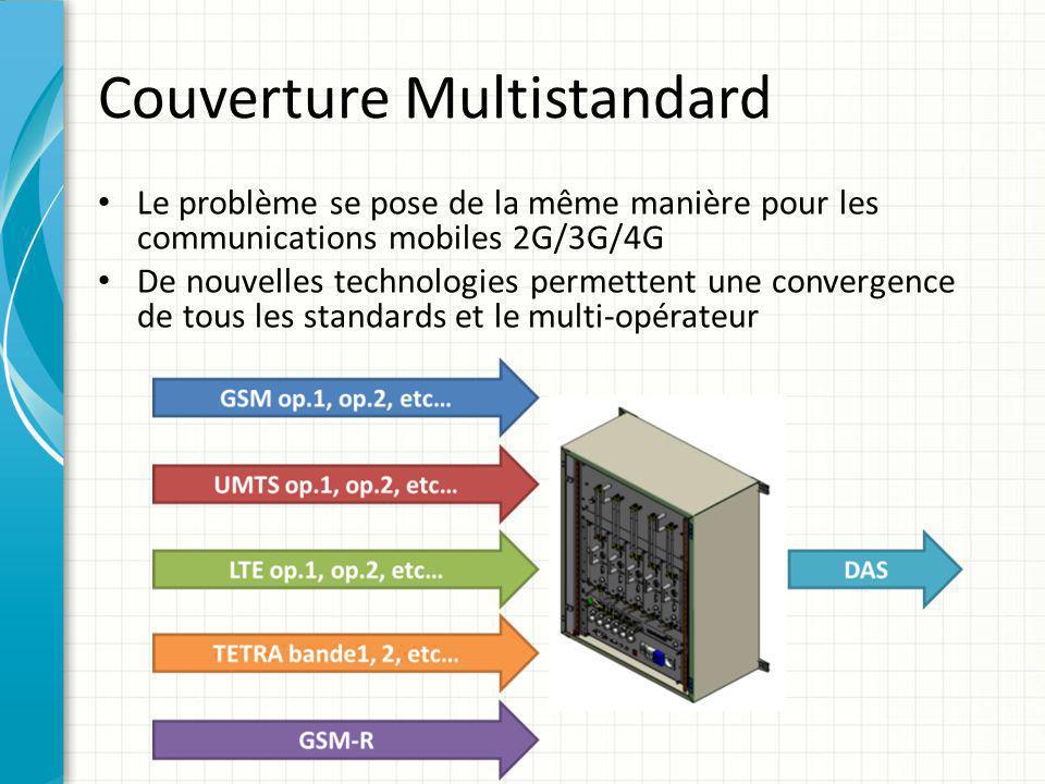 Couverture Multistandard Le problème se pose de la même manière pour les communications mobiles 2G/3G/4G De nouvelles technologies permettent une conv