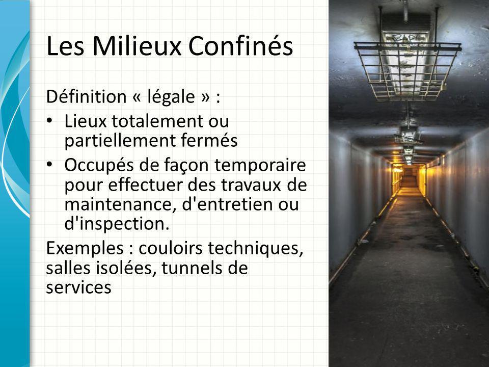 Les Milieux Confinés En plus des lieux définis légalement, on y ajoute tous les lieux publics généralement construits en infrastructure : parkings souterrains, tunnels ferroviaires, tunnels routiers, couloirs de métros, etc…)