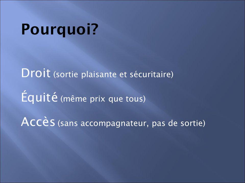 Sensibilisation auprès de leurs membres Insertion du pictogramme à l'intérieur des guides touristiques régionauxwww.vatl.org (Associations touristiques régionales) Rôles :