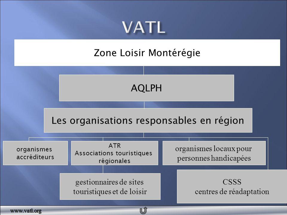 Zone Loisir Montérégie AQLPH Les organisations responsables en région organismes accréditeurs ATR Associations touristiques régionales organismes loca