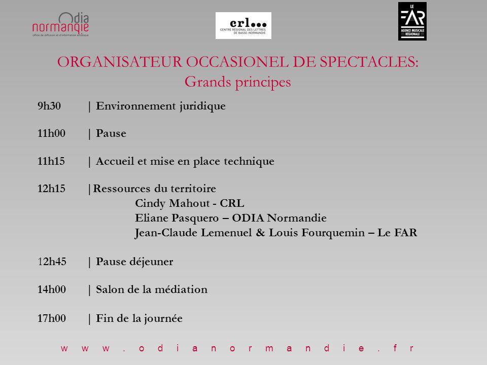 ENVIRONNEMENT JURIDIQUE Base de la règlementation du spectacle vivant en France Loi du 18 mars 1999 (Ex Ordonnance de 1945) + Art.