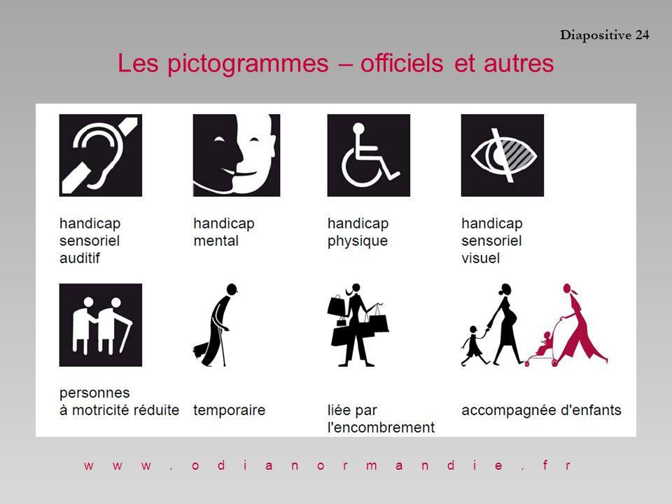 Les pictogrammes – officiels et autres www.odianormandie.fr Diapositive 24