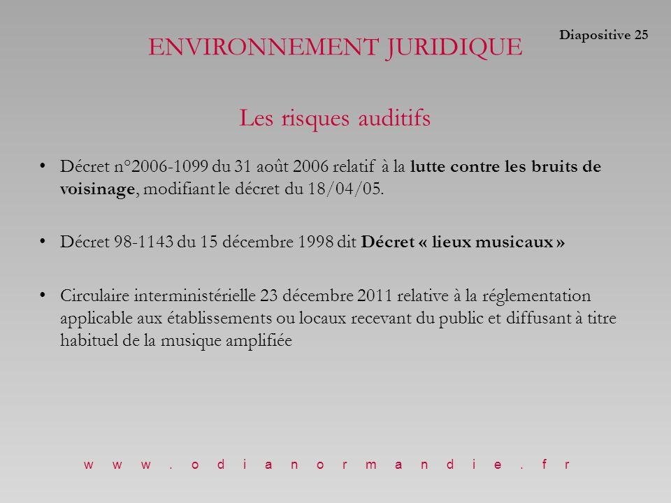 Décret n°2006-1099 du 31 août 2006 relatif à la lutte contre les bruits de voisinage, modifiant le décret du 18/04/05.