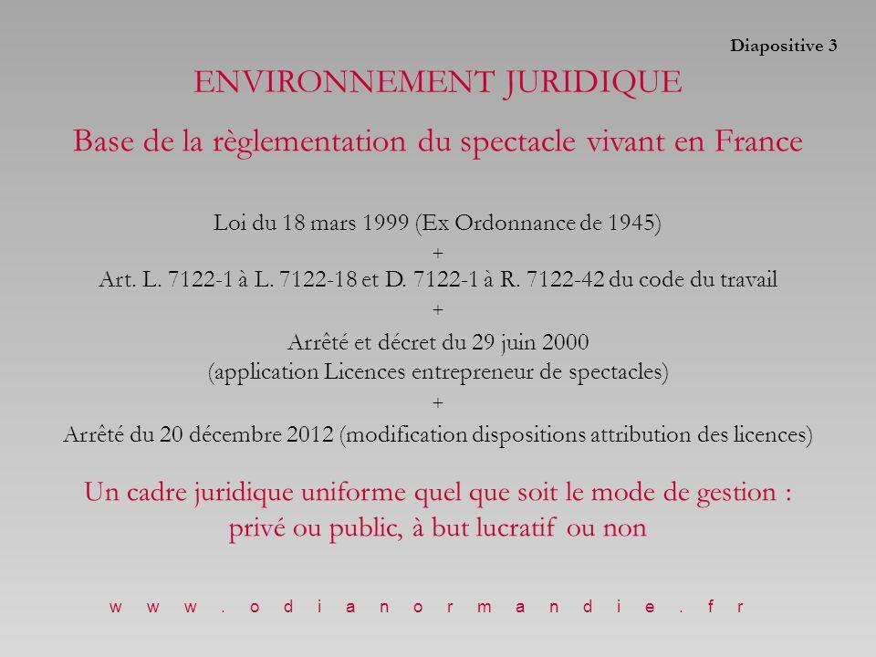 La SACEM (Musique)www.sacem.frwww.sacem.fr Déclaration 15 jours avant la manifestation à la délégation départementale.