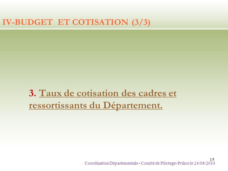 IV-BUDGET ET COTISATION (3/3) 3. Taux de cotisation des cadres et ressortissants du Département.Taux de cotisation des cadres et ressortissants du Dép