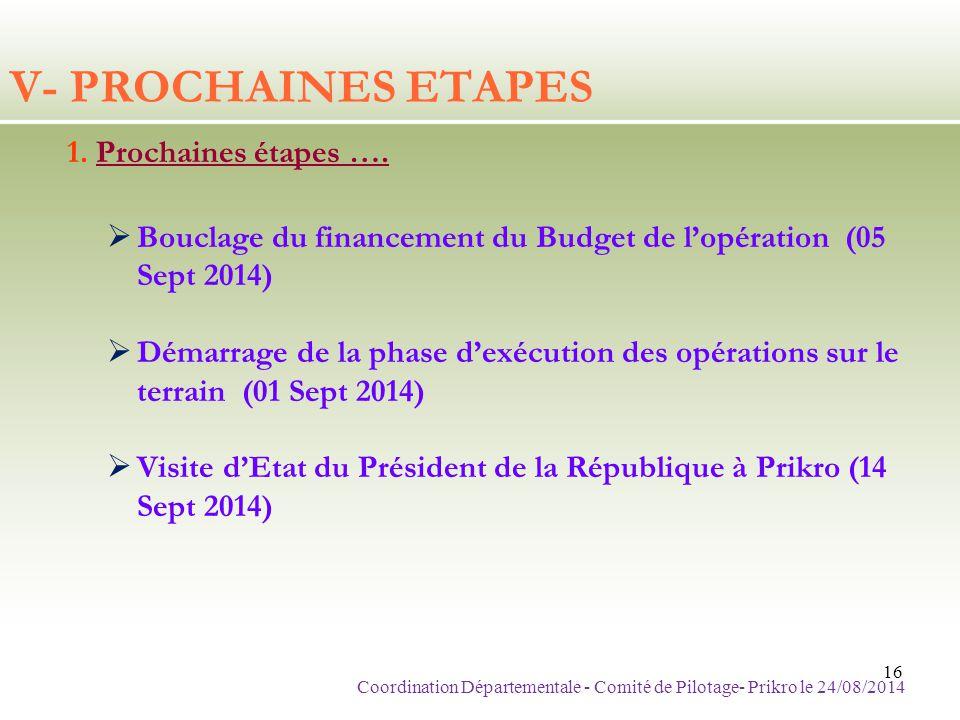 V- PROCHAINES ETAPES 1. Prochaines étapes ….  Bouclage du financement du Budget de l'opération (05 Sept 2014)  Démarrage de la phase d'exécution des