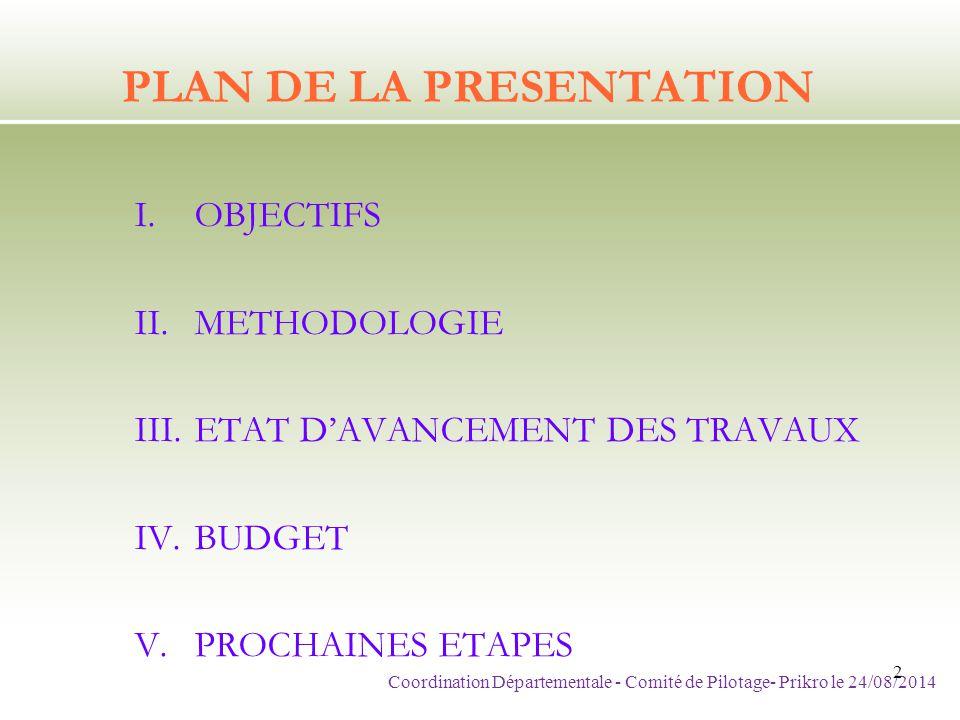 PLAN DE LA PRESENTATION I.OBJECTIFS II.METHODOLOGIE III.ETAT D'AVANCEMENT DES TRAVAUX IV.BUDGET V.PROCHAINES ETAPES Coordination Départementale - Comi