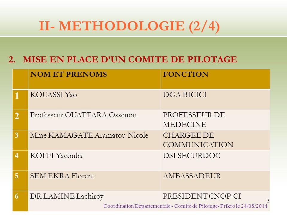 II- METHODOLOGIE (2/4) 2.MISE EN PLACE D'UN COMITE DE PILOTAGE  Autorités Administratives et Politiques NOM ET PRENOMSFONCTION 1 KOUASSI YaoDGA BICIC