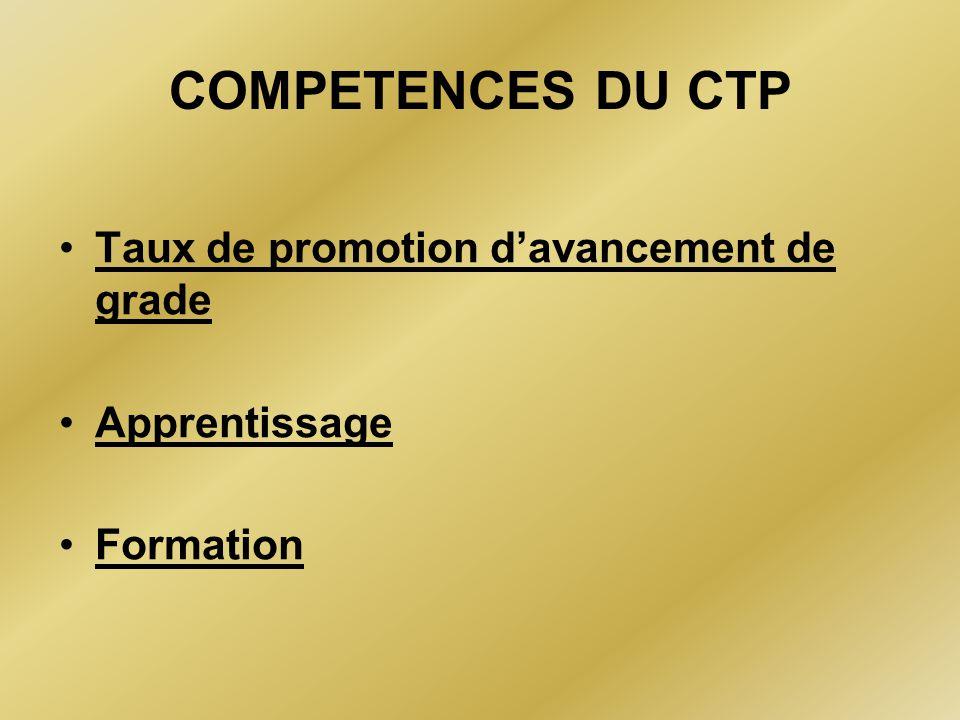 COMPETENCES DU CTP Taux de promotion d'avancement de grade Apprentissage Formation