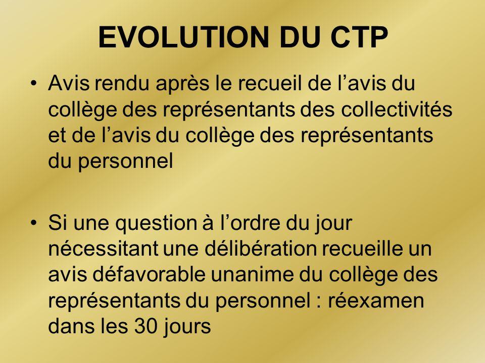 EVOLUTION DU CTP Avis rendu après le recueil de l'avis du collège des représentants des collectivités et de l'avis du collège des représentants du per