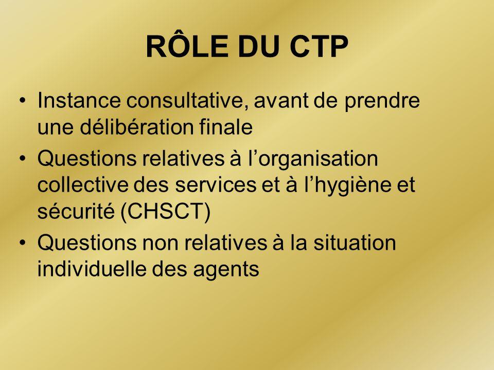 RÔLE DU CTP Instance consultative, avant de prendre une délibération finale Questions relatives à l'organisation collective des services et à l'hygièn