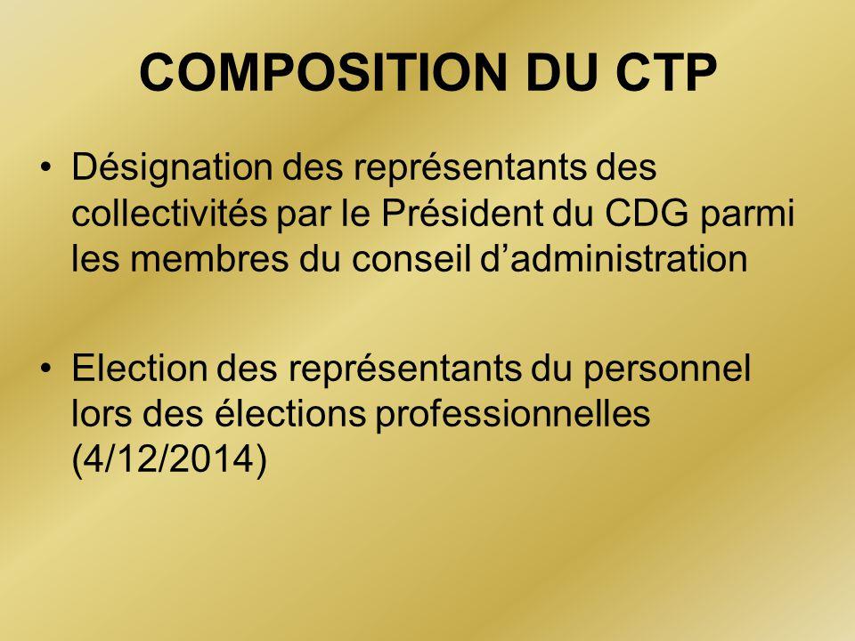 COMPOSITION DU CTP Désignation des représentants des collectivités par le Président du CDG parmi les membres du conseil d'administration Election des