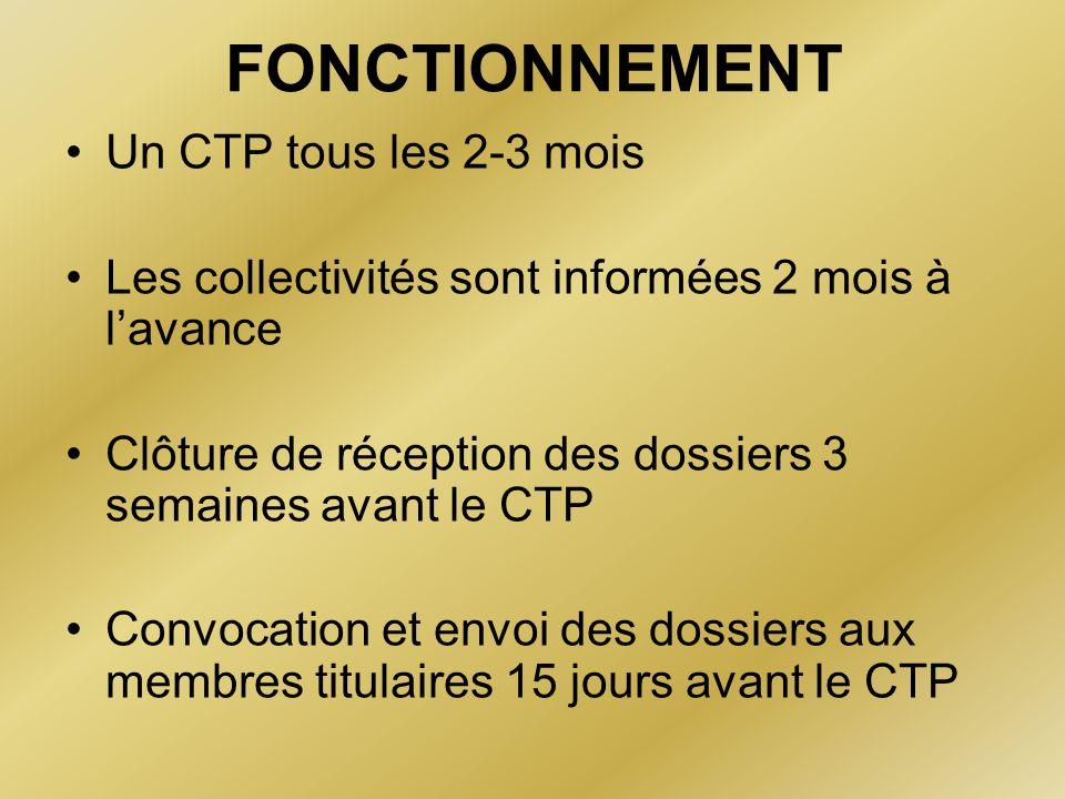 FONCTIONNEMENT Un CTP tous les 2-3 mois Les collectivités sont informées 2 mois à l'avance Clôture de réception des dossiers 3 semaines avant le CTP C