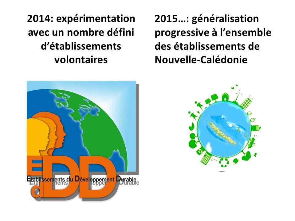2014: expérimentation avec un nombre défini d'établissements volontaires 2015…: généralisation progressive à l'ensemble des établissements de Nouvelle