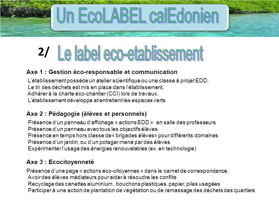 2/ Axe 1 : Gestion éco-responsable et communication L'établissement possède un atelier scientifique ou une classe à projet EDD, Le tri des déchets est