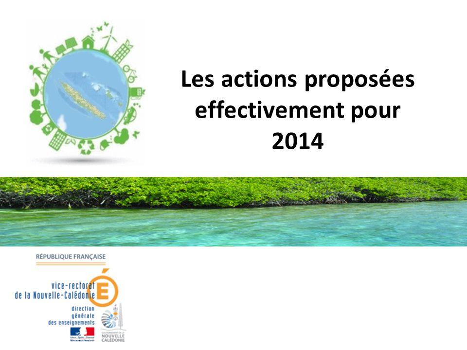 Les actions proposées effectivement pour 2014