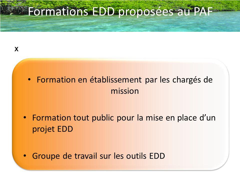Formation en établissement par les chargés de mission Formation tout public pour la mise en place d'un projet EDD Groupe de travail sur les outils EDD
