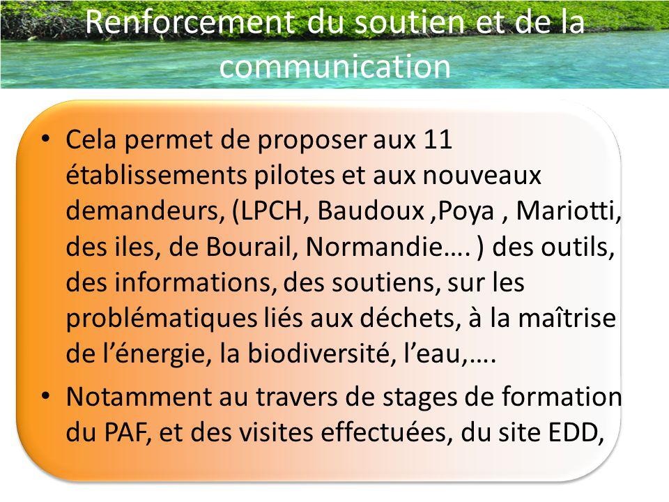 Cela permet de proposer aux 11 établissements pilotes et aux nouveaux demandeurs, (LPCH, Baudoux,Poya, Mariotti, des iles, de Bourail, Normandie…. ) d