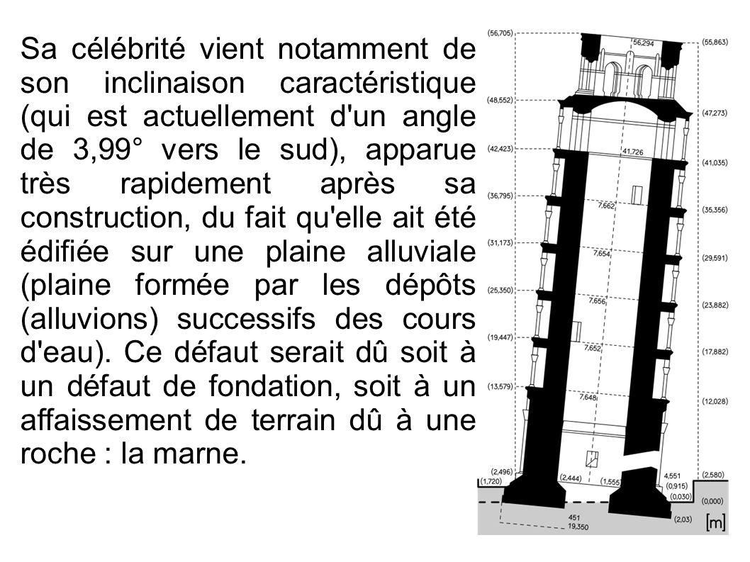 La tour de Pise mesure 55,20 m de haut au nord, 54,52 m de haut au sud, 16 mètres de diamètre et a environ 4 mètres de décalage par rapport à l'axe de