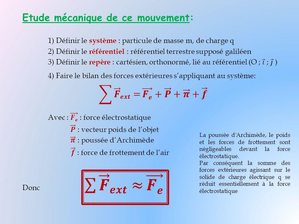 La poussée d'Archimède, le poids et les forces de frottement sont négligeables devant la force électrostatique. Par conséquent la somme des forces ext