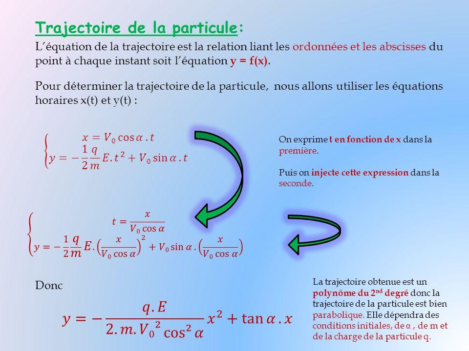 Trajectoire de la particule: L'équation de la trajectoire est la relation liant les ordonnées et les abscisses du point à chaque instant soit l'équati