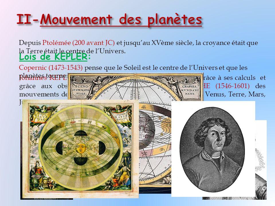 Lois de KEPLER: Johannes KEPLER (1571-1630) a énoncé 3 lois empiriques grâce à ses calculs et grâce aux observations remarquables de Tycho BRAHE (1546