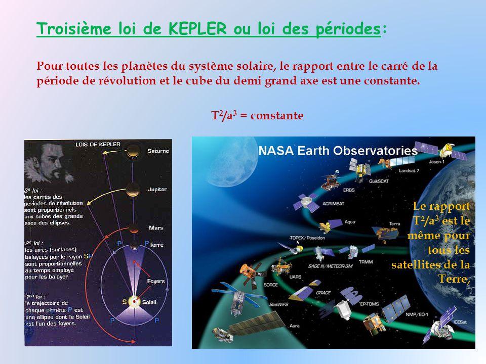 Troisième loi de KEPLER ou loi des périodes: Pour toutes les planètes du système solaire, le rapport entre le carré de la période de révolution et le