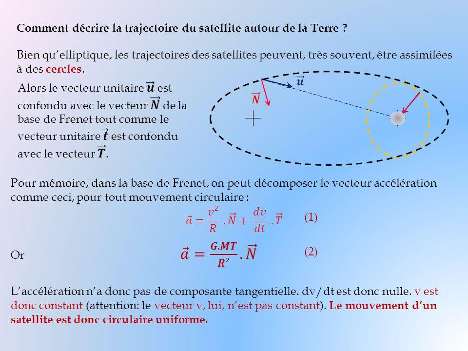 Comment décrire la trajectoire du satellite autour de la Terre ? Bien qu'elliptique, les trajectoires des satellites peuvent, très souvent, être assim