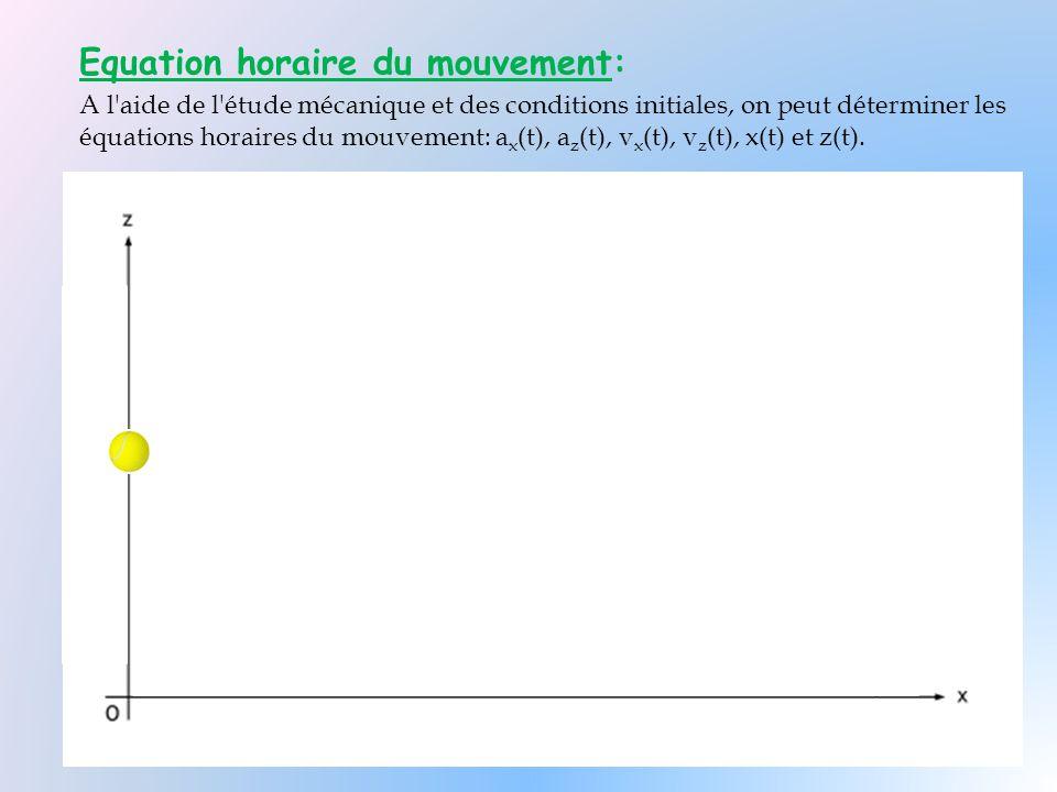 Equation horaire du mouvement: A l'aide de l'étude mécanique et des conditions initiales, on peut déterminer les équations horaires du mouvement: a x