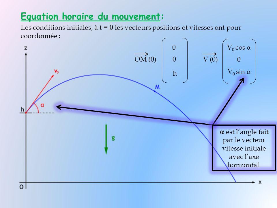Equation horaire du mouvement: Les conditions initiales, à t = 0 les vecteurs positions et vitesses ont pour coordonnée : OM (0) 0 h V (0) V 0 cos α V