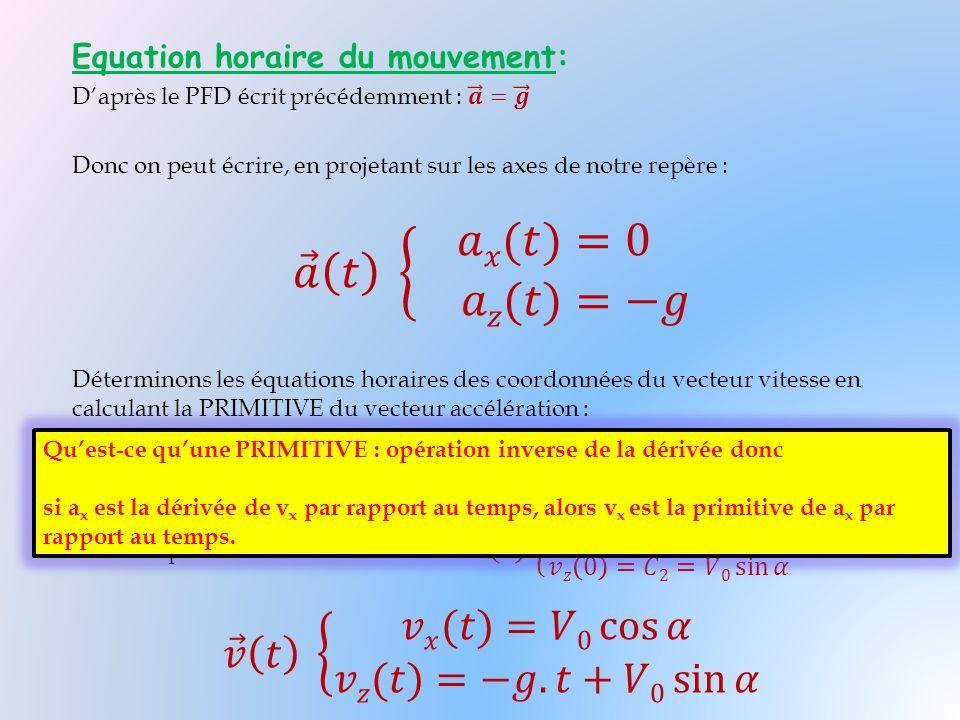 Qu'est-ce qu'une PRIMITIVE : opération inverse de la dérivée donc si a x est la dérivée de v x par rapport au temps, alors v x est la primitive de a x