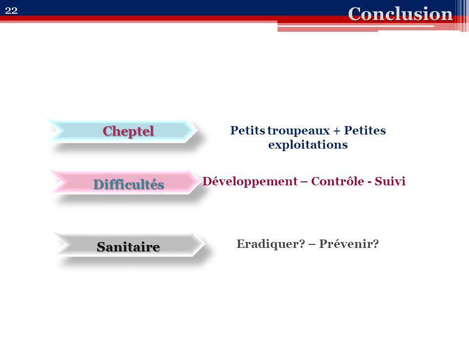 ConclusionCheptel Difficultés Petits troupeaux + Petites exploitations Développement – Contrôle - Suivi Sanitaire Eradiquer.