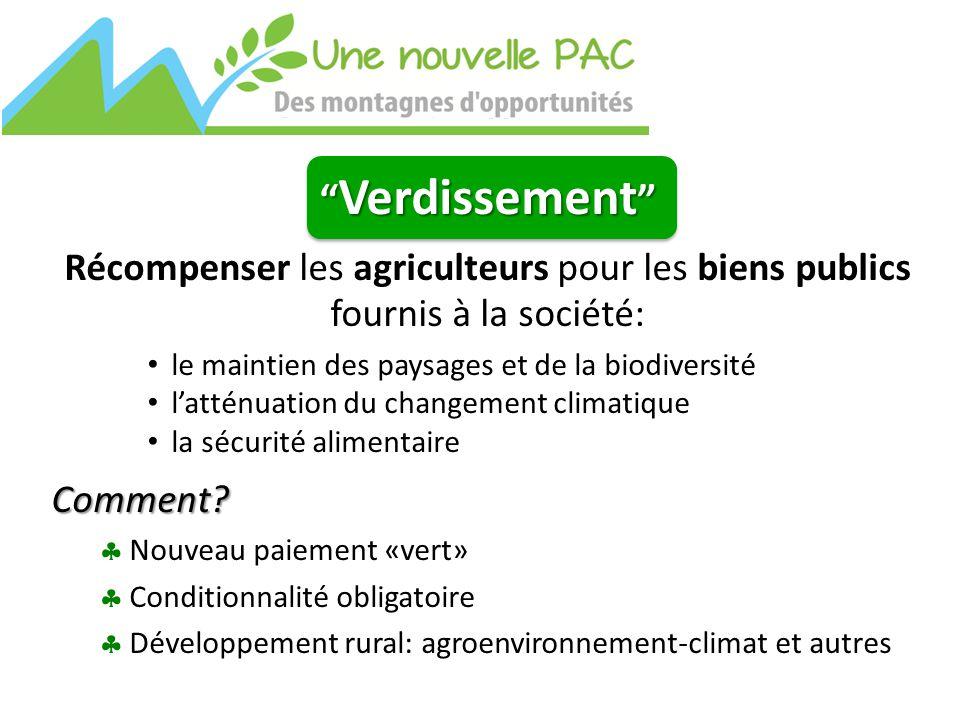Verdissement Récompenser les agriculteurs pour les biens publics fournis à la société: le maintien des paysages et de la biodiversité l'atténuation du changement climatique la sécurité alimentaireComment.