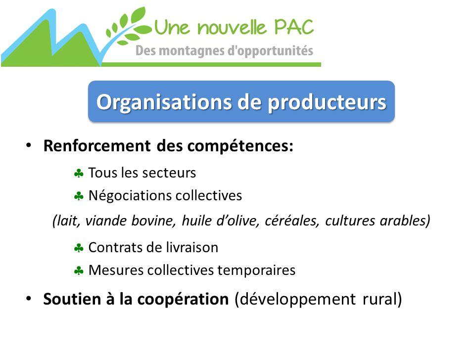 Organisations de producteurs Renforcement des compétences:  Tous les secteurs  Négociations collectives (lait, viande bovine, huile d'olive, céréales, cultures arables)  Contrats de livraison  Mesures collectives temporaires Soutien à la coopération (développement rural)